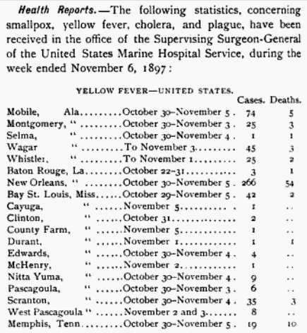 Yellow Fever report of Oct 30, 1897